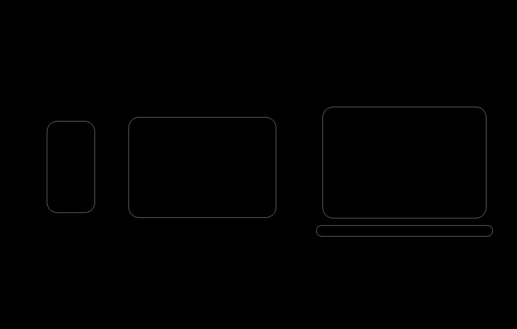 UI设计基础知识:屏幕