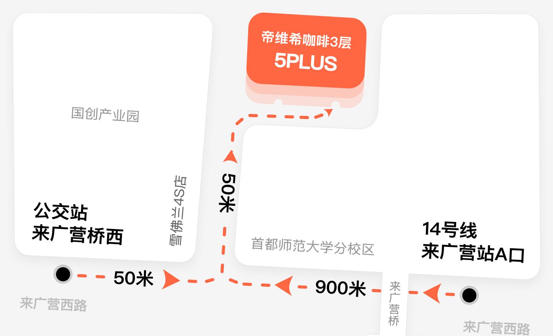 5PLUS 北京UI培訓